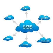 Image of Real Estate Secure Cloud Technology